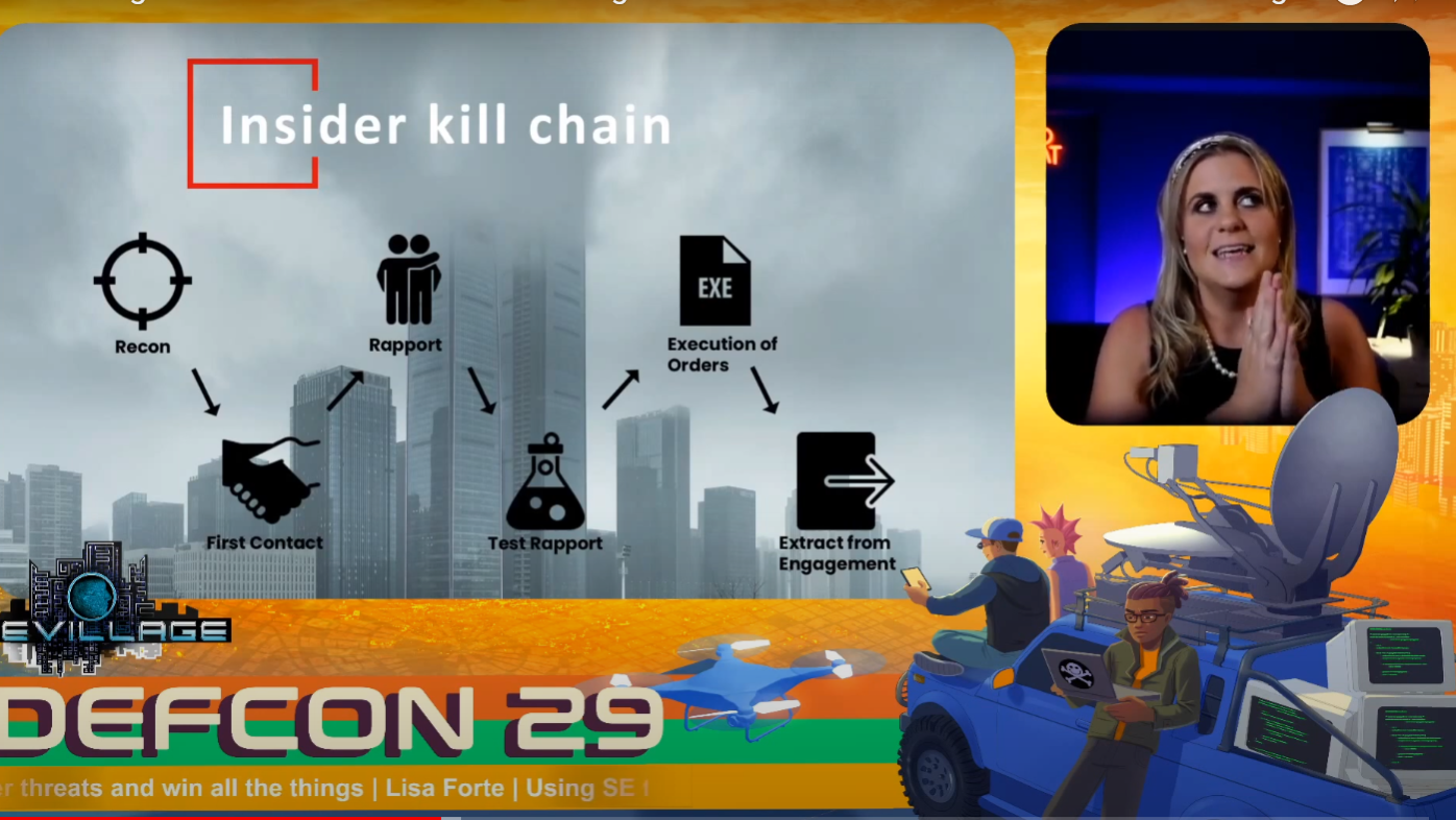 Lisa Forte Defcon talk on Social Engineering and insider threat
